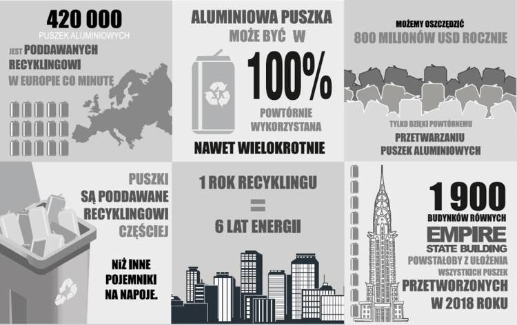 Długopis LE ITALY Revolution solid ALrPET oliwkowy